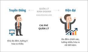 Marketing online mang lại hiệu quả cao