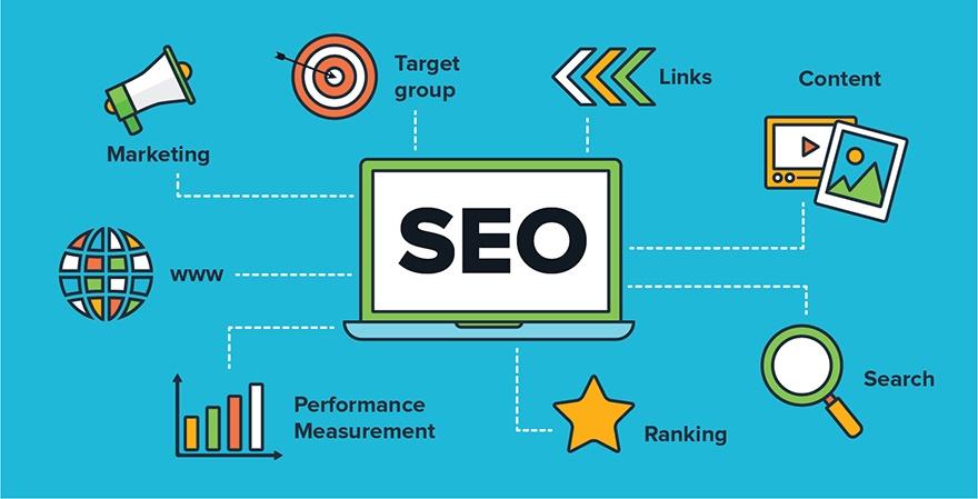 SEO WEB là gì ? Tại sao website của bạn lại cần SEO - Marketing ...
