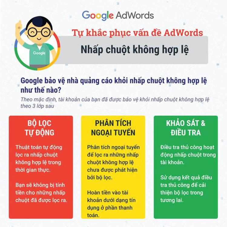 Click-ao-google-ads-va-cach-xu-ly