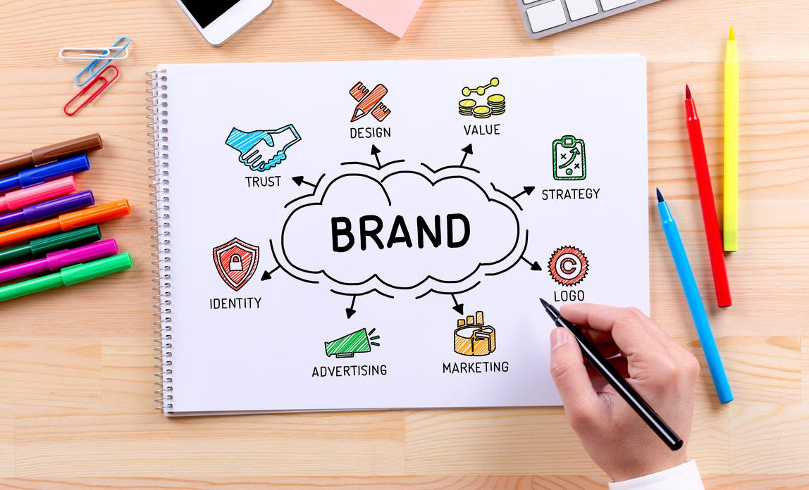 thương hiệu cá nhân và thương hiệu doanh nghiệp