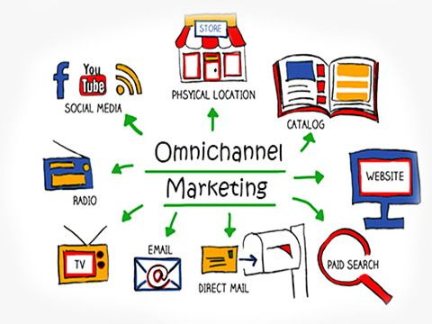 Dịch vụ quảng cáo đa kênh
