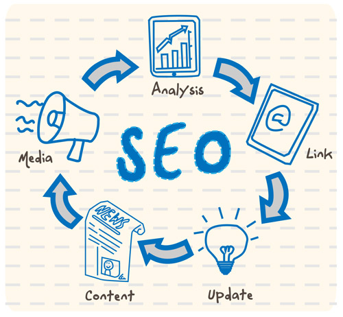 Seo website tại Tp.HCM