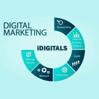 Dịch vụ Marketing tại Phú Yên, chiến lược Marketing cho doanh nghiệp !