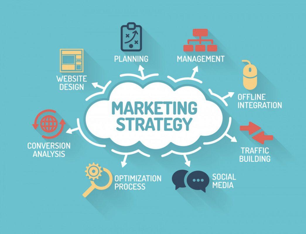 Thiết kế chiến lược Marketing