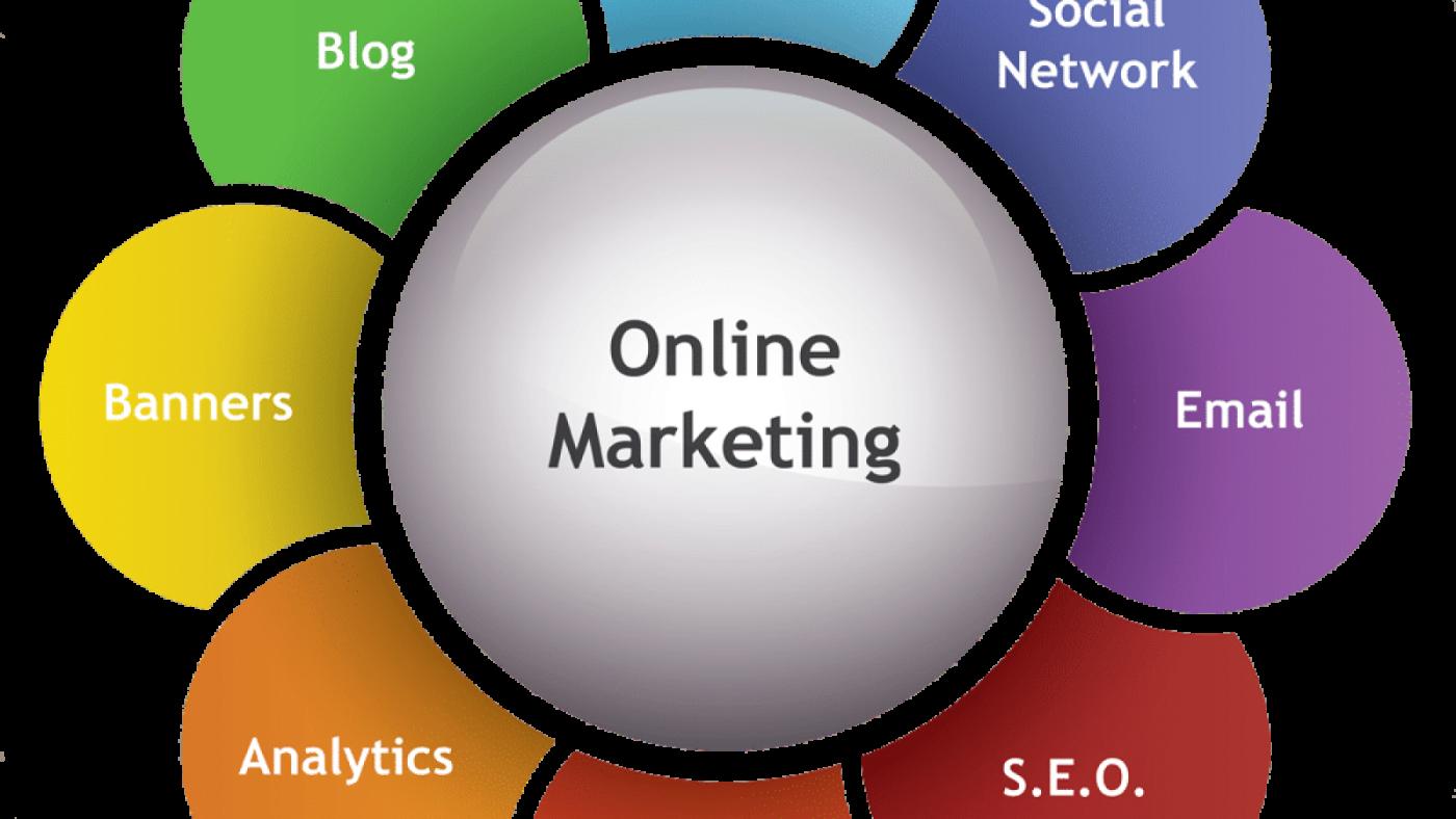 Dịch vụ Marketing tại Tuyên Quang, chiến lược Marketing cho doanh nghiệp !