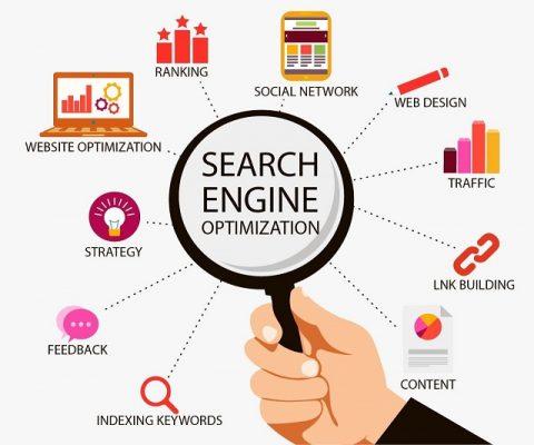 Dịch vụ SEO từ khoá trọn gói sẽ giúp bạn làm tốt tất cả công việc cho nhu cầu tiếp thị trực tuyến