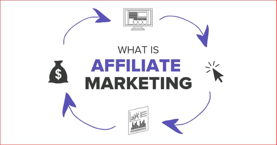 Affiliate Marketing là gì? 4 bước kiếm tiền online bằng Affiliate Marketing