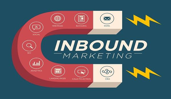 Inbound Marketing đang dần trở thành xu hướng mới trong Marketing ngày nay