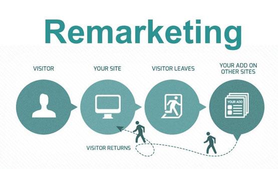 Remarketing thúc đẩy khách hàng mua sản phẩm