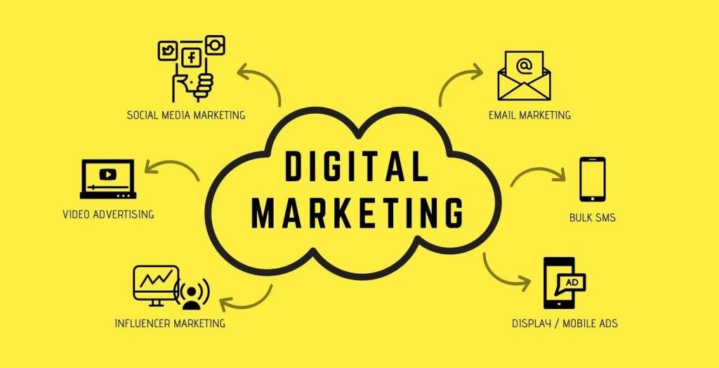Marketing Online - Cơ hội thống trị cho Doanh nghiệp