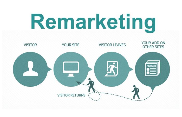 Tầm quan trọng của Remarketing đối với doanh nghiệp