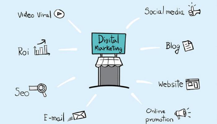 Những công cụ Marketing Online tốt nhất Doanh nghiệp nên tham khảo